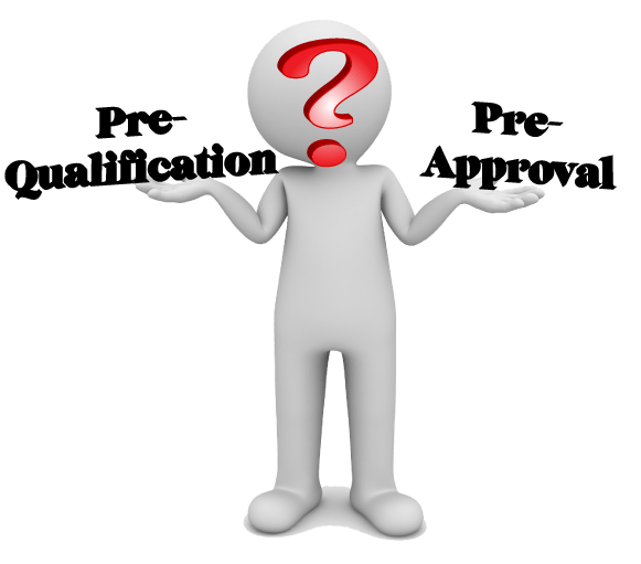 Prequalification vs Preapproval