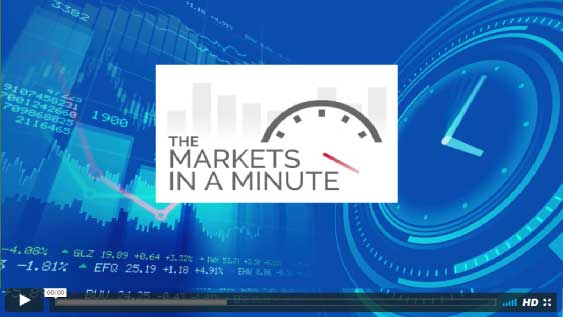 The Markets In A Minute