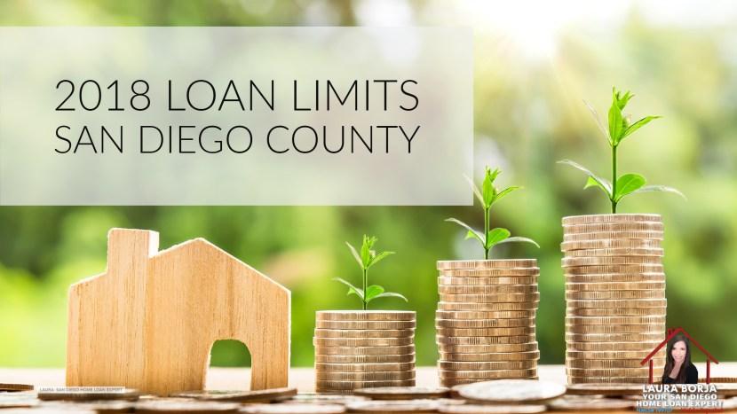 2018 Loan Limits