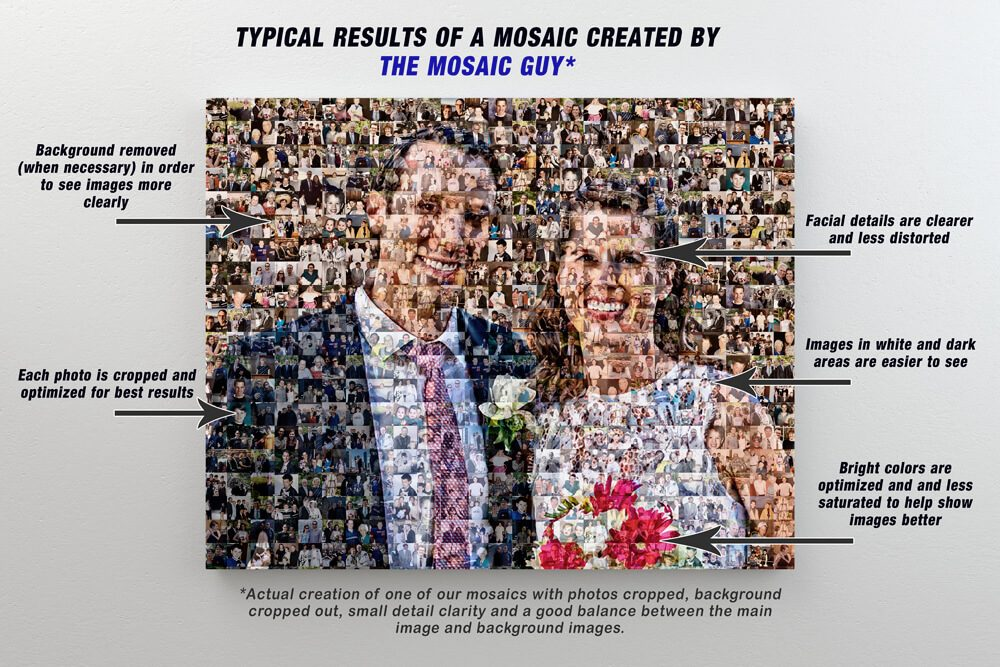 Sample Image of a good mosaic created by the Mosaic Guy used to compare vs. a bad mosaic