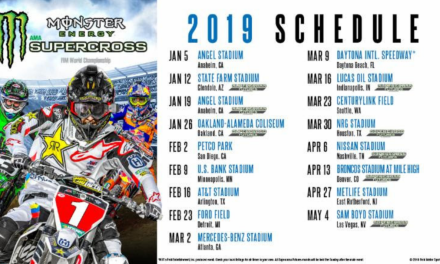 Monster Energy Supercross Unveils 2019 World Championship Schedule
