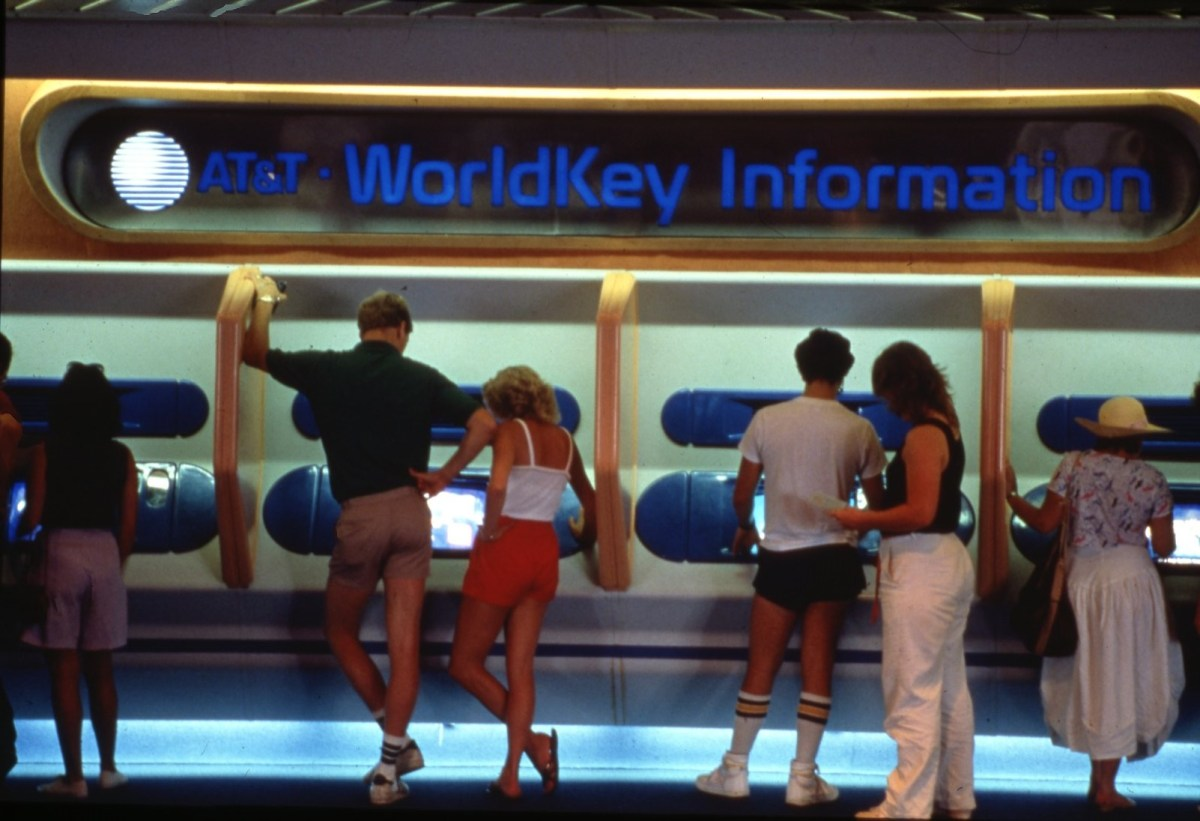 1988 World Key Informatio