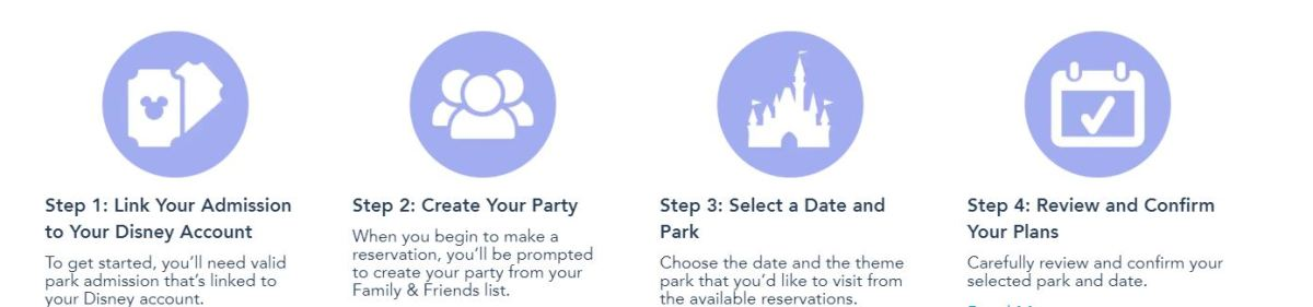 New Disney reservation system