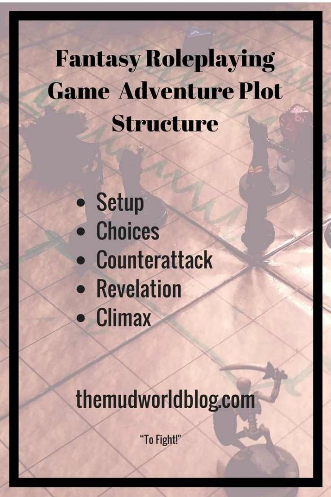Fantasy Roleplaying Game Adventure Plot Structure