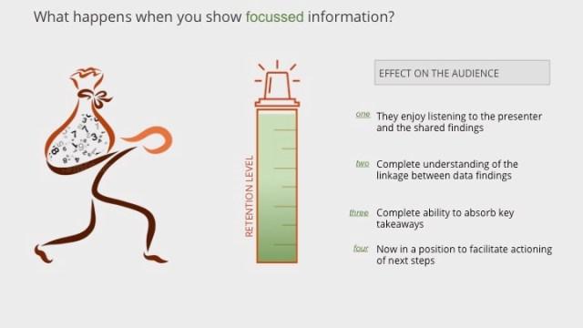 Focussed information