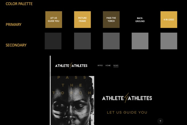 Website-Wireframing-The-Muir-Network-Athlete4Athletes