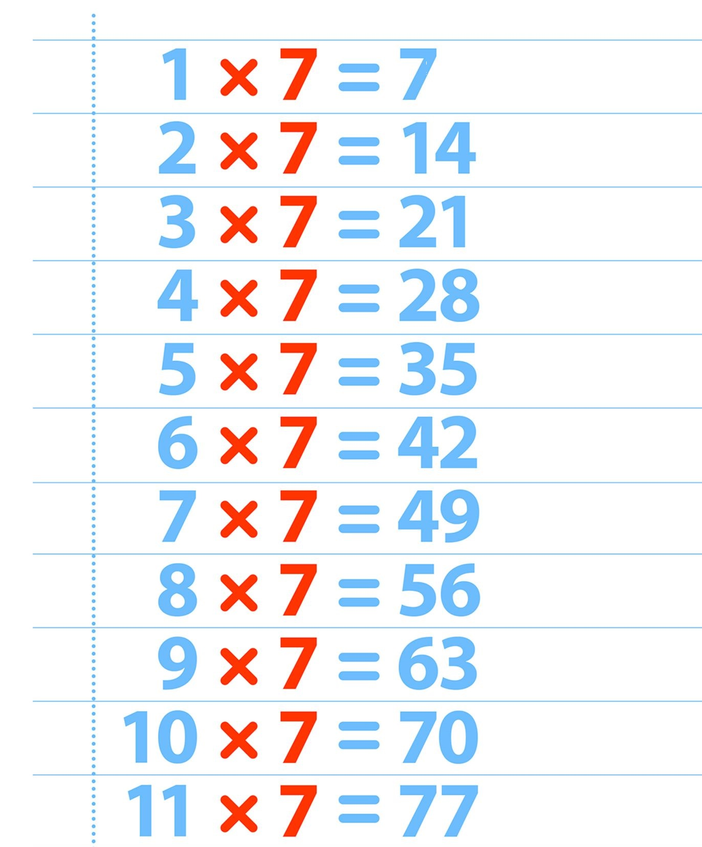 Free Printable Multiplication Table Of 7 Charts