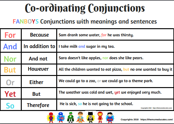 coordinating conjunctions made simple