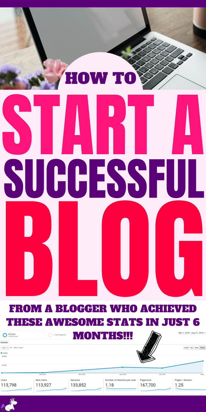 How You Can Start A Successful Blog From Choosing a Great Domain To Knowing Whether To Start A Free Blog... Starting A Blog Tips That You Need To Know