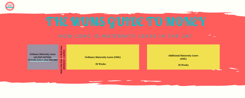 UK Maternity Leave: What am I entitled to?