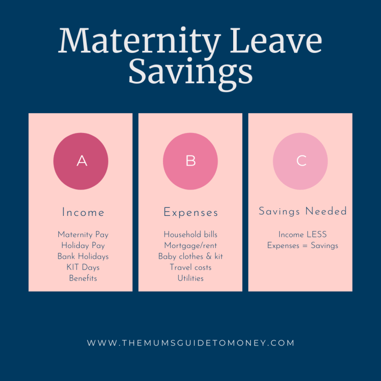How to Save Money for Maternity Leave