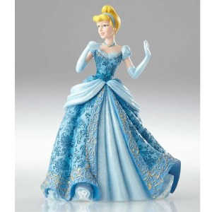 Cinderella 2 Couture de Force