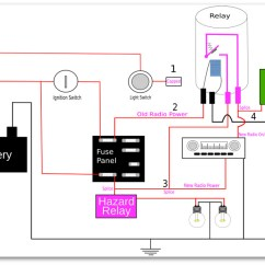 Fuse Switch Wiring Diagram Human Spine Bones Vertebrae Radio And Electric Choke Wiring… | The Mustang Restoration