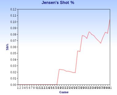Screen Shot 2014-09-01 at 1.03.28 PM