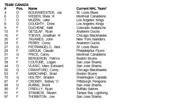 team canada roster