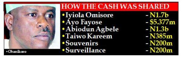 Fayose, Omisore got N3.8b arms cash, says Obanikoro