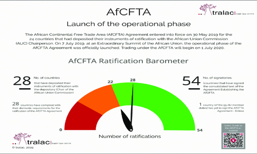 Driving Nigerias readiness for AfCFTA implementation