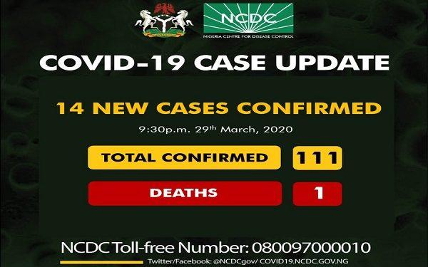 BREAKING: Nigeria's COVID-19 cases rise to 111