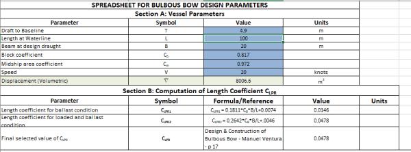 Bulbous-Bow-Calculator-1-TheNavalArch
