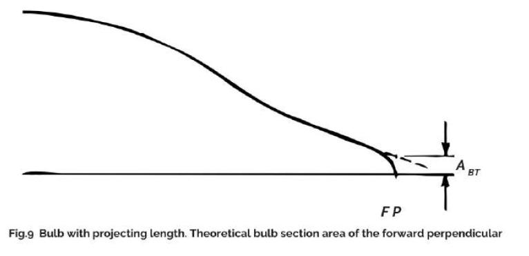 Bulbous-Bows-Article-Fig-9-TheNavalArch
