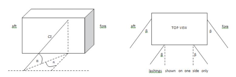 Lashing-Design-IMO-CSS-TheNavalArch-Fig-5