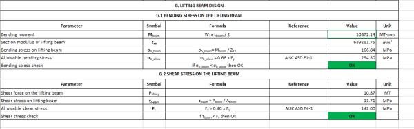 Lifting-beam-design-TheNavalArch-2