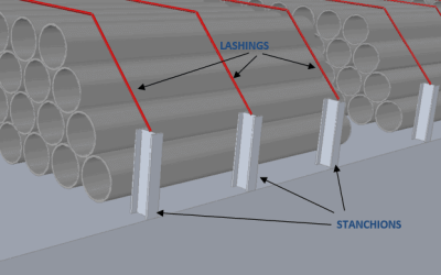 Introduction to Pipe Transportation – Part 3 (Engineering)