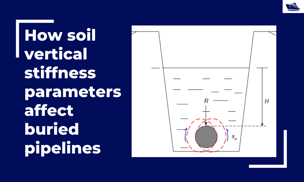 How soil vertical stiffness parameters affect buried pipelines