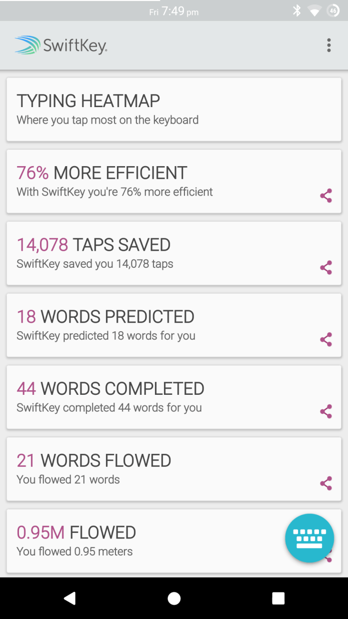 The offline stats in SwiftKey