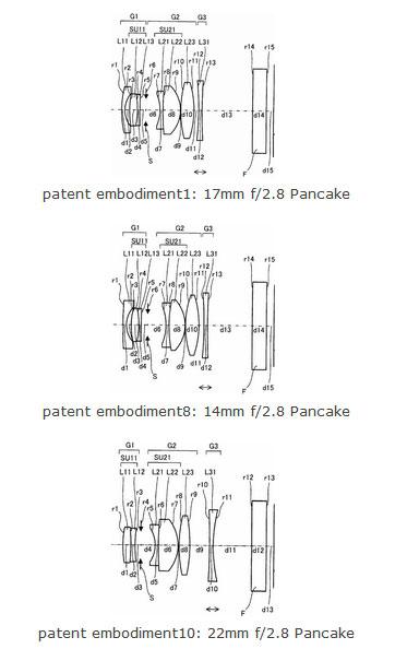 Olympus patent « NEW CAMERA