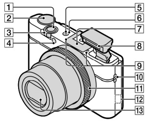 Sony RX200 / Sony Cyber-shot RX100M2 Full Specifications