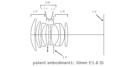Canon 50mm F1.8 IS Lens Patent « NEW CAMERA