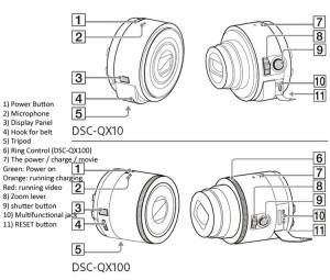 Sony QX10 « NEW CAMERA