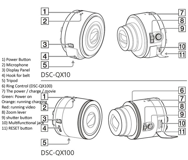 Sony QX10 and QX100 User Manual Images and Press
