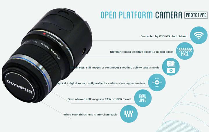Olympus-Smart-Lens