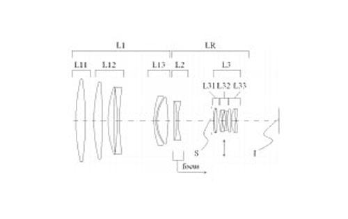 Sigma-Lens-Patent-img
