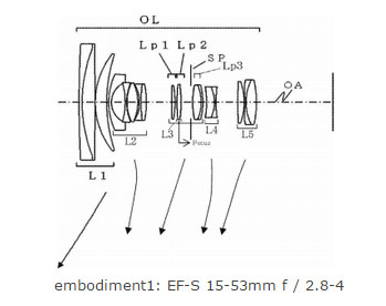 Canon Patent EF-S 15-53mm F2.8-4 Lens « NEW CAMERA