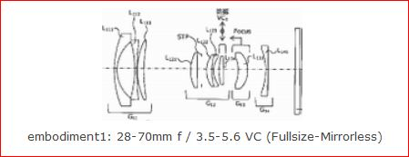 tamron lens patent image