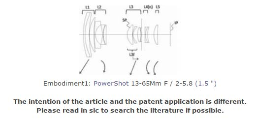 canon-g1x-mark-lens-patent