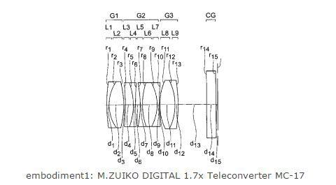 olympus-tele-converter-pate