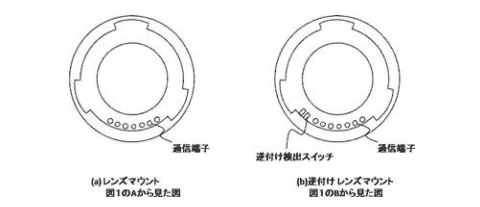 2x-lens-mount-image