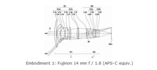 fuji-14mm-lens-image