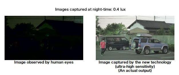 Tamron image sensor