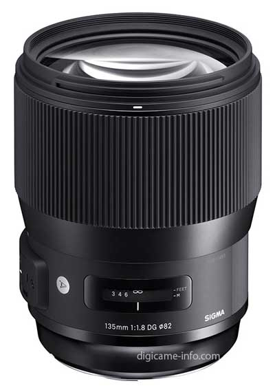 Sigma-135mm-ART-Lens