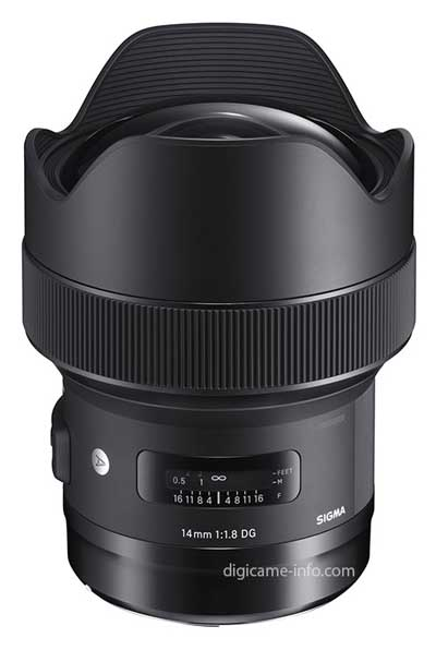 Sigma-14mm-ART-Lens-image