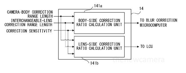 olympus-patent-image