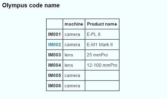 Olympus Code name image