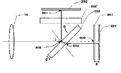 Canon Patent image sensor
