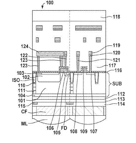 Canon Patent BSI CMOS Sensor « NEW CAMERA
