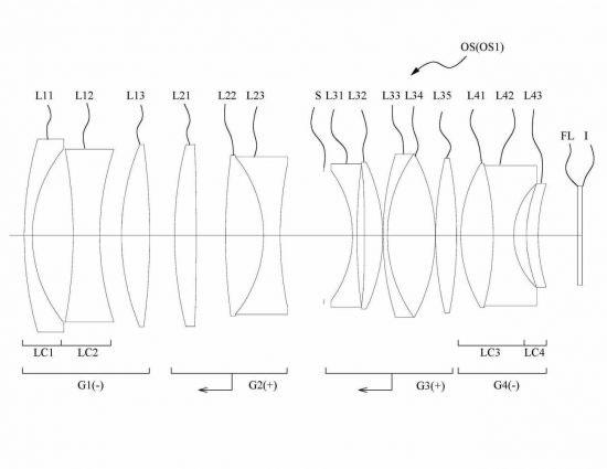 More Nikon Fullframe Mirrorless Lens Patents « NEW CAMERA